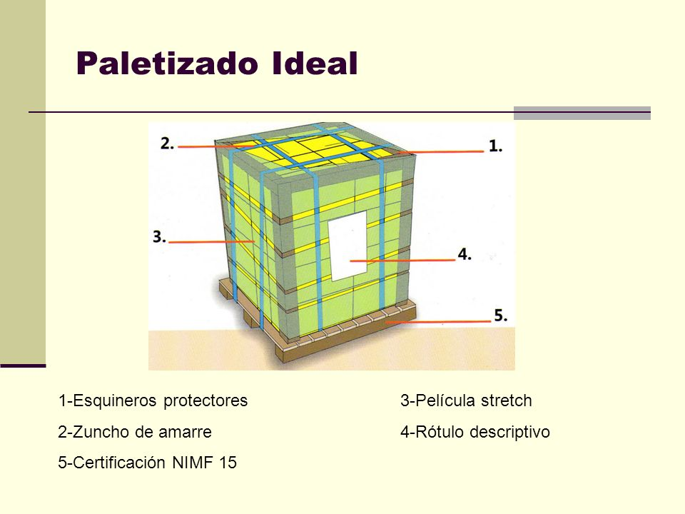 Paletizado Ideal 1-Esquineros protectores 3-Película stretch