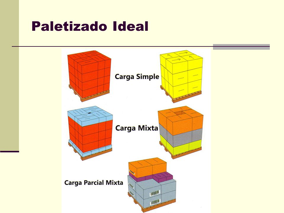 Paletizado Ideal
