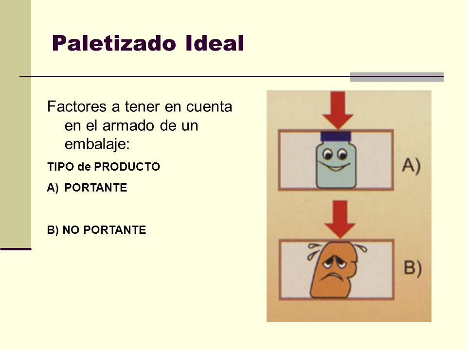 Paletizado Ideal Factores a tener en cuenta en el armado de un embalaje: TIPO de PRODUCTO. PORTANTE.