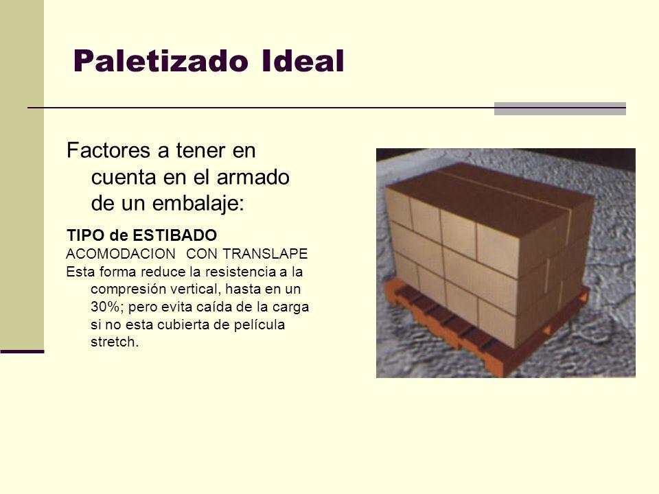 Paletizado Ideal Factores a tener en cuenta en el armado de un embalaje: TIPO de ESTIBADO. ACOMODACION CON TRANSLAPE.
