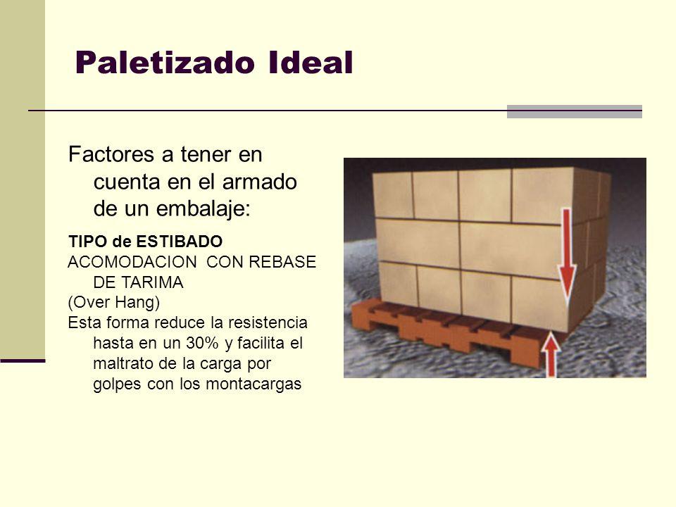 Paletizado Ideal Factores a tener en cuenta en el armado de un embalaje: TIPO de ESTIBADO. ACOMODACION CON REBASE DE TARIMA.