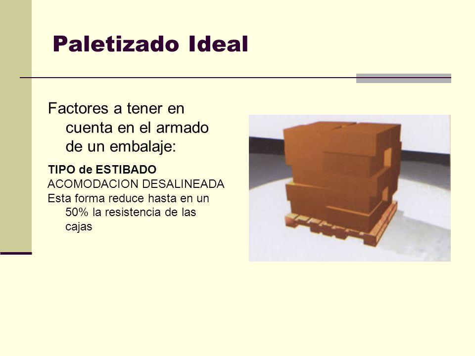 Paletizado Ideal Factores a tener en cuenta en el armado de un embalaje: TIPO de ESTIBADO. ACOMODACION DESALINEADA.