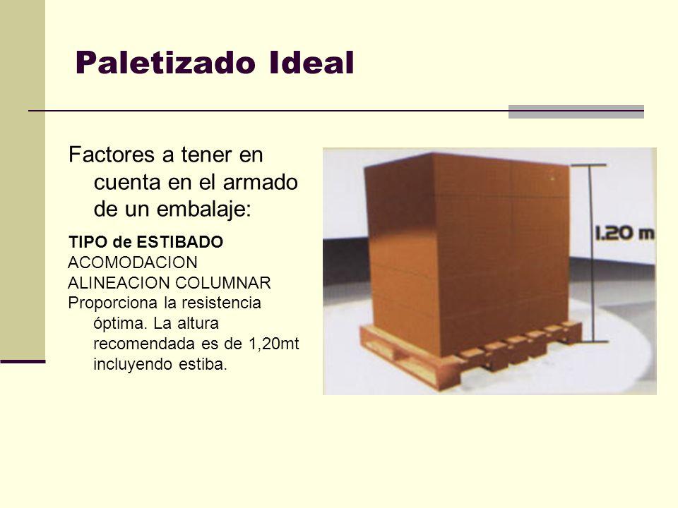 Paletizado Ideal Factores a tener en cuenta en el armado de un embalaje: TIPO de ESTIBADO. ACOMODACION.