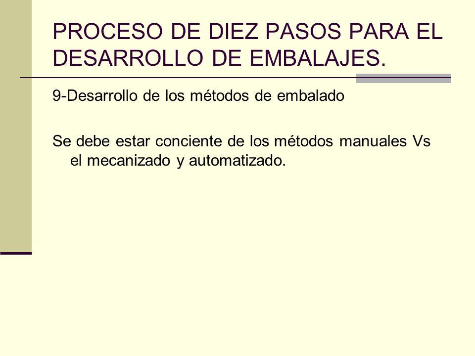 PROCESO DE DIEZ PASOS PARA EL DESARROLLO DE EMBALAJES.