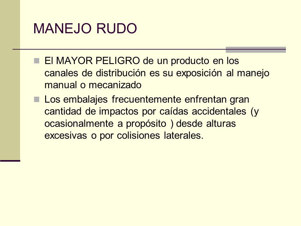 MANEJO RUDO El MAYOR PELIGRO de un producto en los canales de distribución es su exposición al manejo manual o mecanizado.