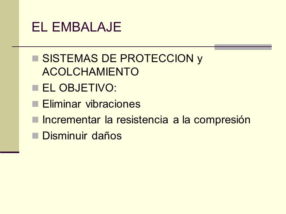 EL EMBALAJE SISTEMAS DE PROTECCION y ACOLCHAMIENTO EL OBJETIVO: