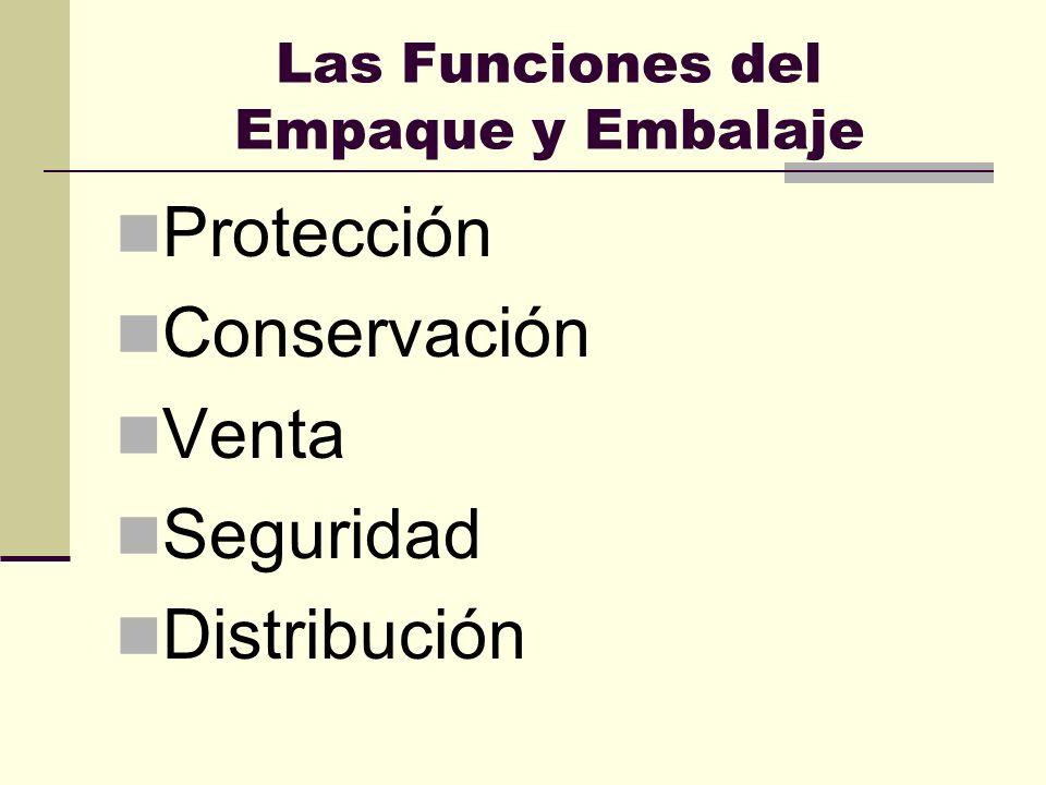Las Funciones del Empaque y Embalaje