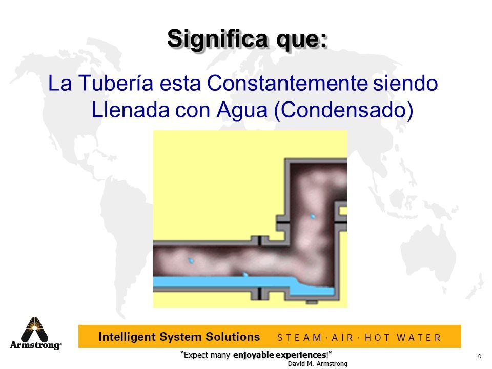 La Tubería esta Constantemente siendo Llenada con Agua (Condensado)