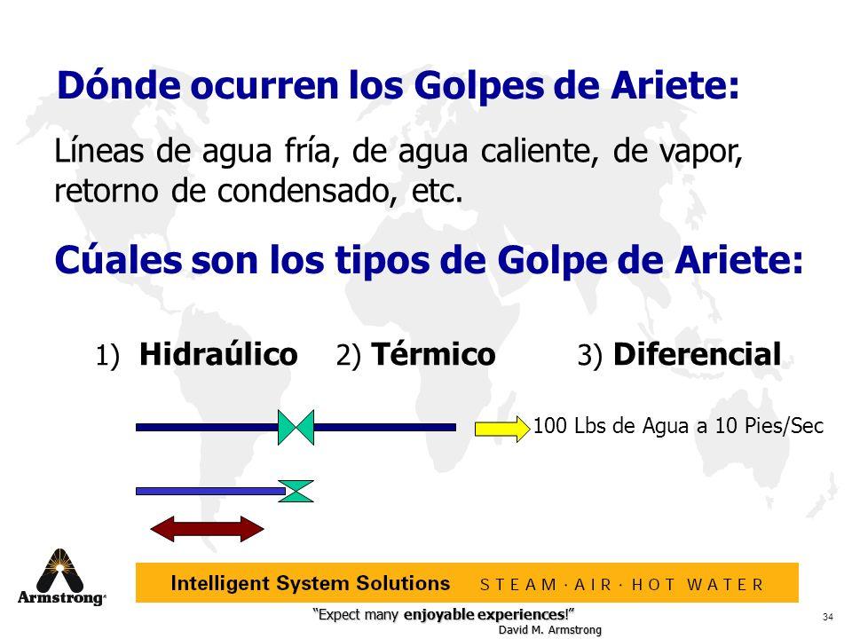 Dónde ocurren los Golpes de Ariete: