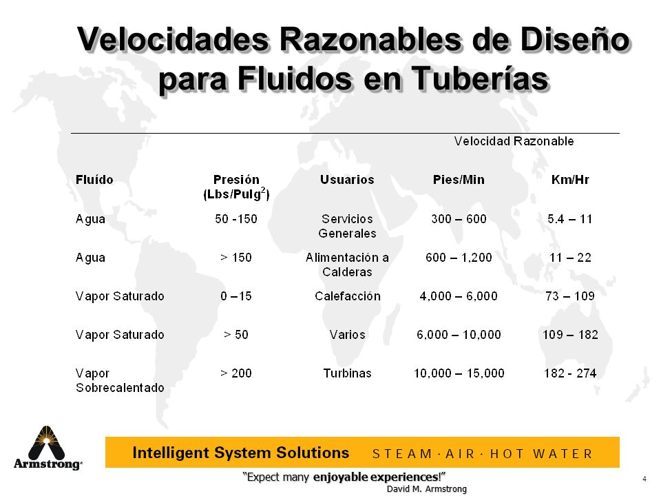 Velocidades Razonables de Diseño para Fluidos en Tuberías
