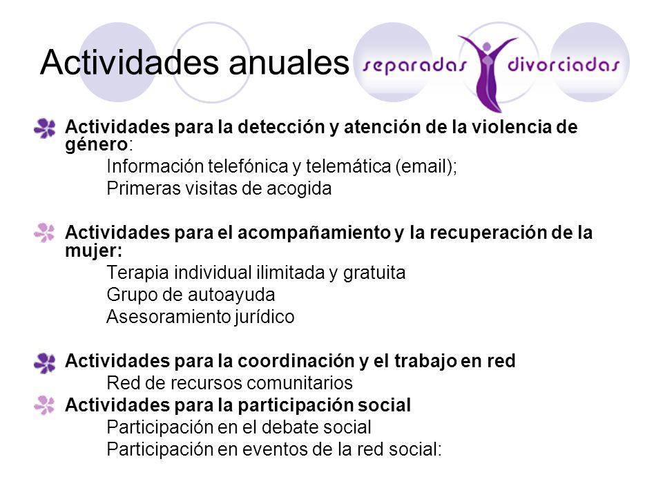Actividades anualesActividades para la detección y atención de la violencia de género: Información telefónica y telemática (email);