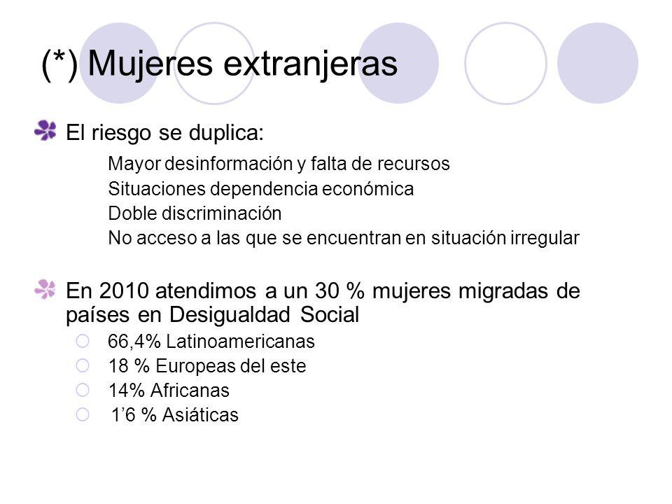 (*) Mujeres extranjeras