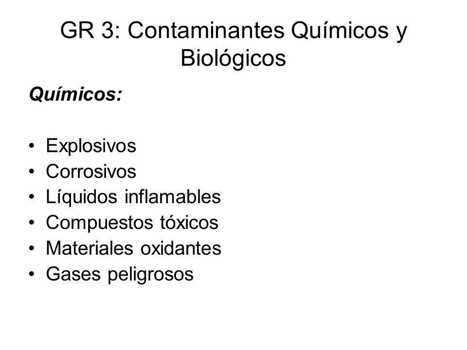 GR 3: Contaminantes Químicos y Biológicos