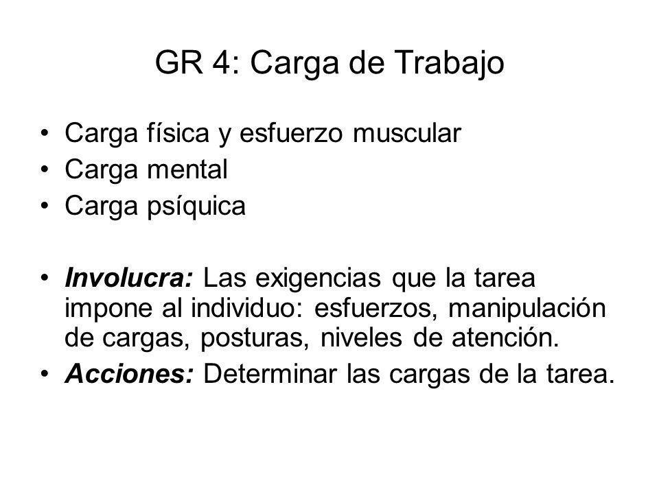 GR 4: Carga de Trabajo Carga física y esfuerzo muscular Carga mental