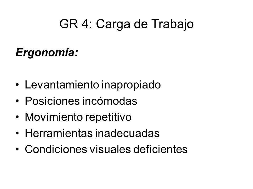 GR 4: Carga de Trabajo Ergonomía: Levantamiento inapropiado