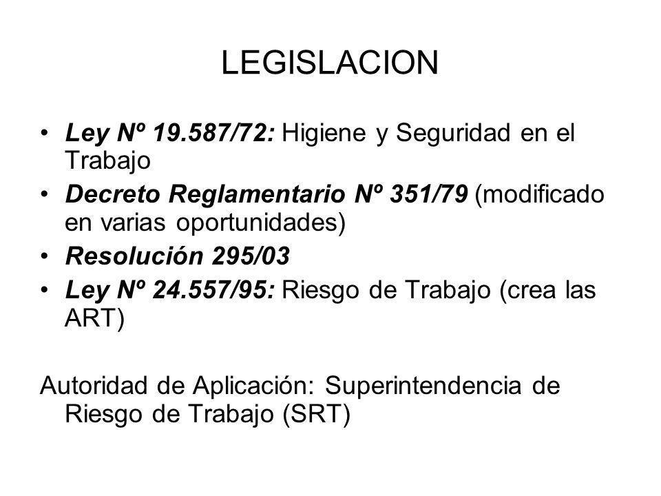 LEGISLACION Ley Nº 19.587/72: Higiene y Seguridad en el Trabajo