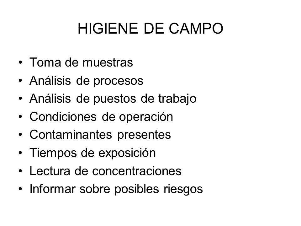 HIGIENE DE CAMPO Toma de muestras Análisis de procesos