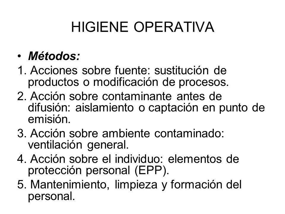 HIGIENE OPERATIVA Métodos: