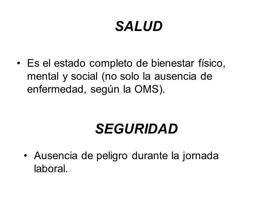 SALUD Es el estado completo de bienestar físico, mental y social (no solo la ausencia de enfermedad, según la OMS).
