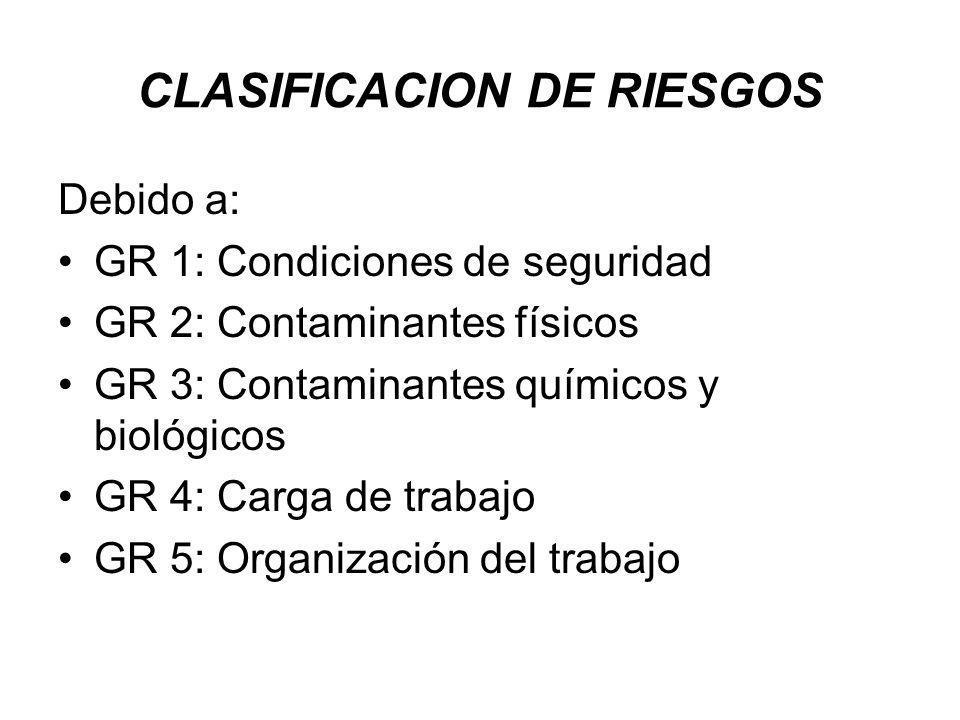 CLASIFICACION DE RIESGOS