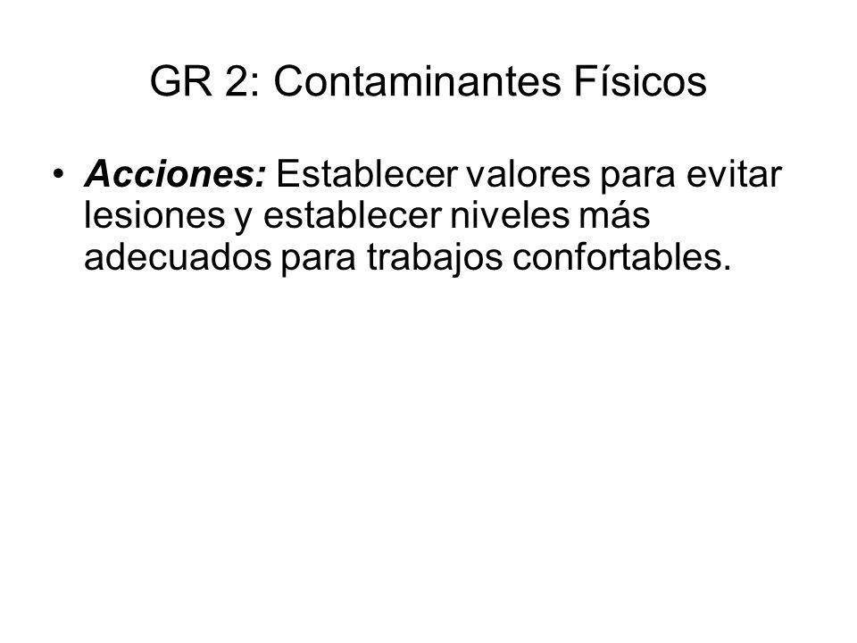 GR 2: Contaminantes Físicos