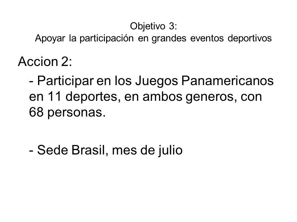 Objetivo 3: Apoyar la participación en grandes eventos deportivos