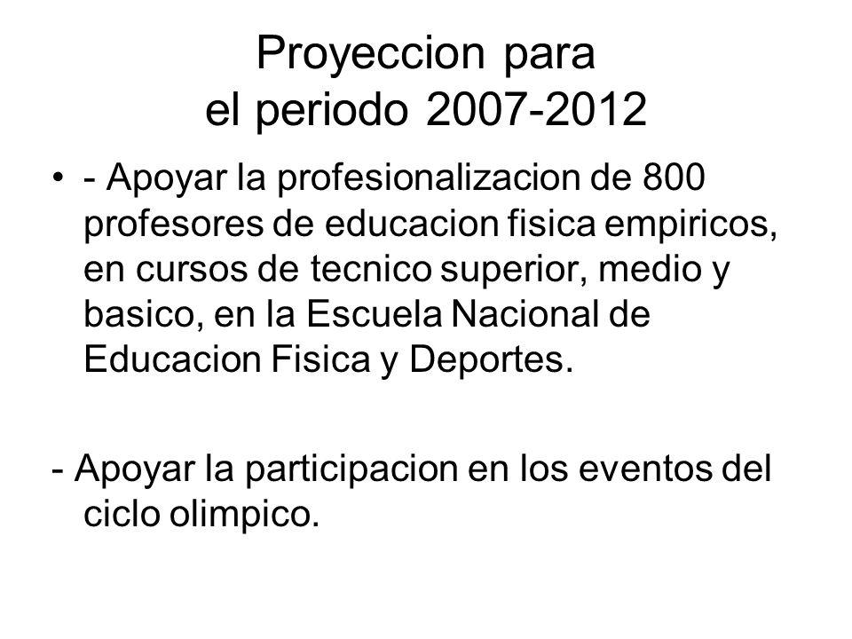 Proyeccion para el periodo 2007-2012