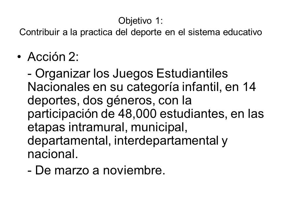 Objetivo 1: Contribuir a la practica del deporte en el sistema educativo