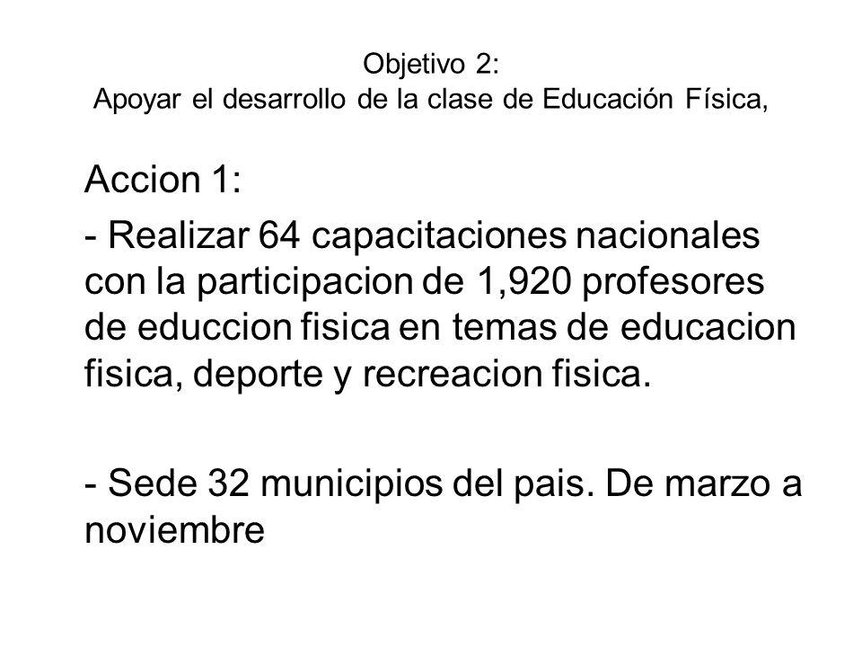 Objetivo 2: Apoyar el desarrollo de la clase de Educación Física,