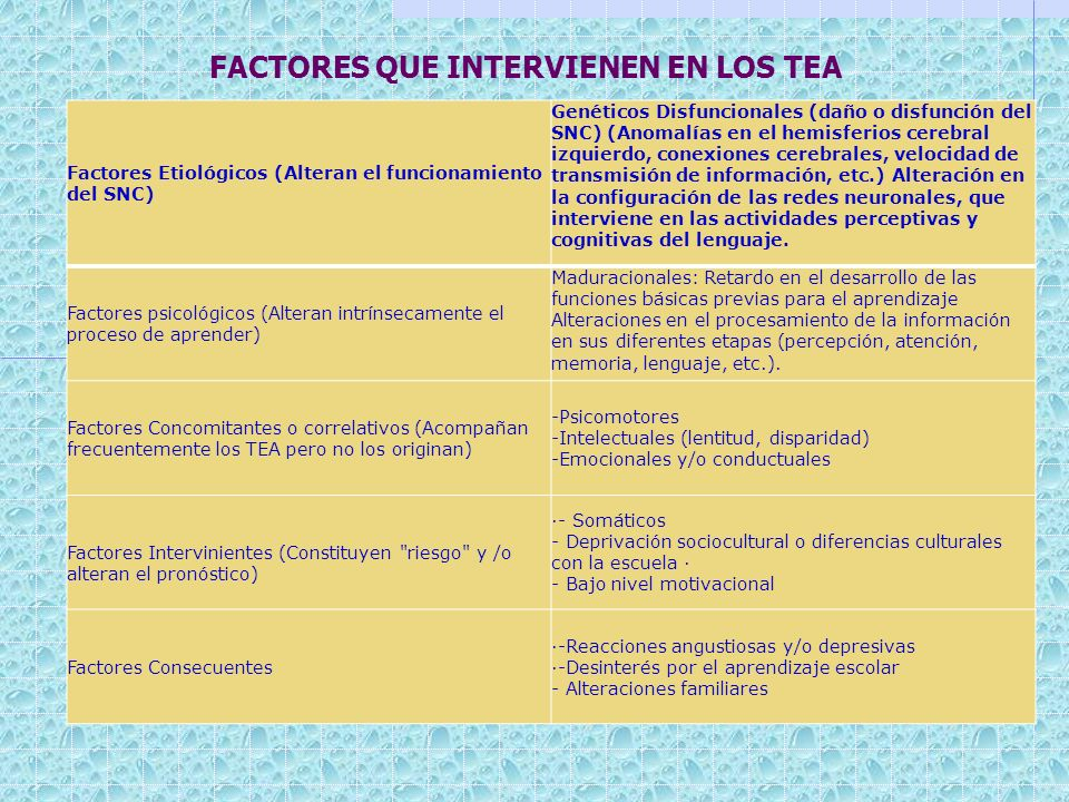FACTORES QUE INTERVIENEN EN LOS TEA