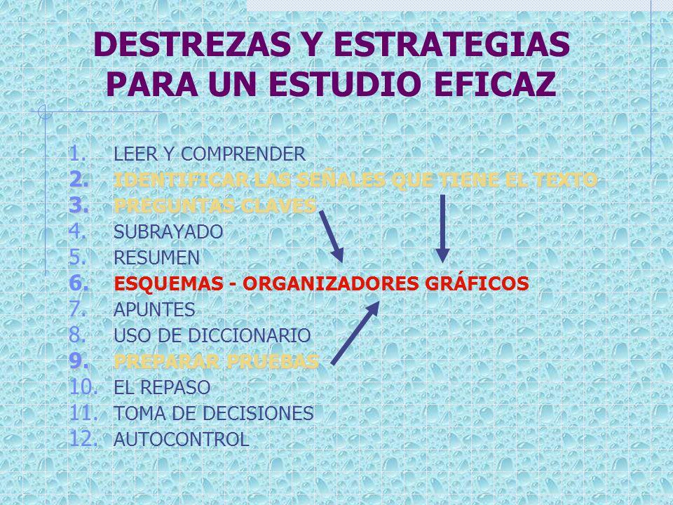 DESTREZAS Y ESTRATEGIAS PARA UN ESTUDIO EFICAZ