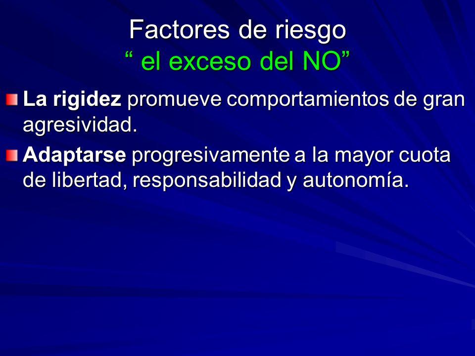 Factores de riesgo el exceso del NO