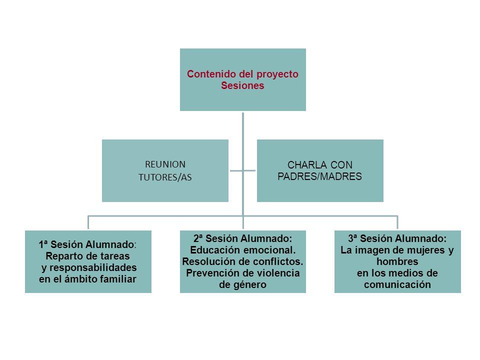 REUNION TUTORES/AS Contenido del proyecto Sesiones