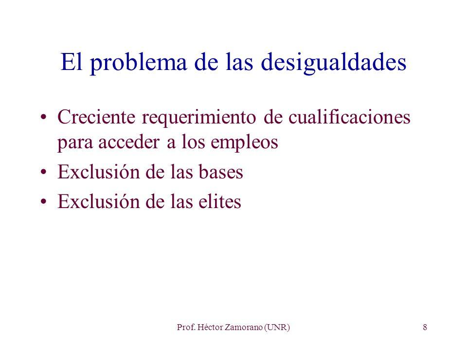 El problema de las desigualdades