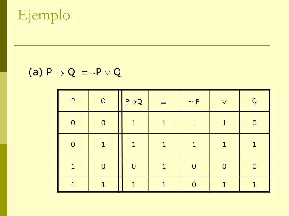 Ejemplo (a) P  Q  P  Q P Q PQ   P  1