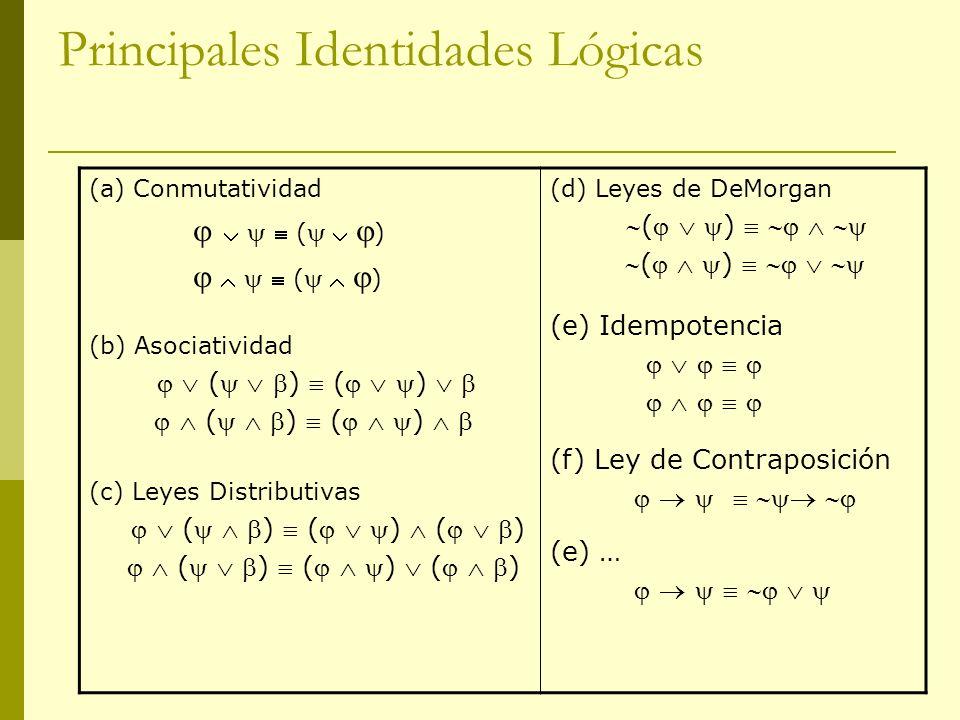 Principales Identidades Lógicas