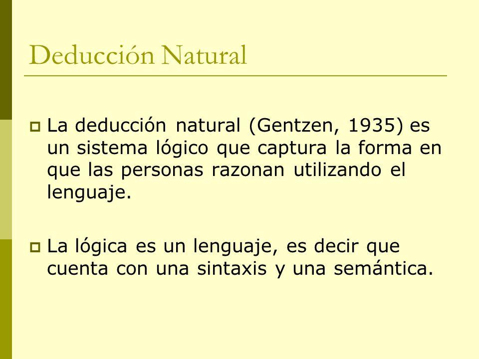 Deducción NaturalLa deducción natural (Gentzen, 1935) es un sistema lógico que captura la forma en que las personas razonan utilizando el lenguaje.