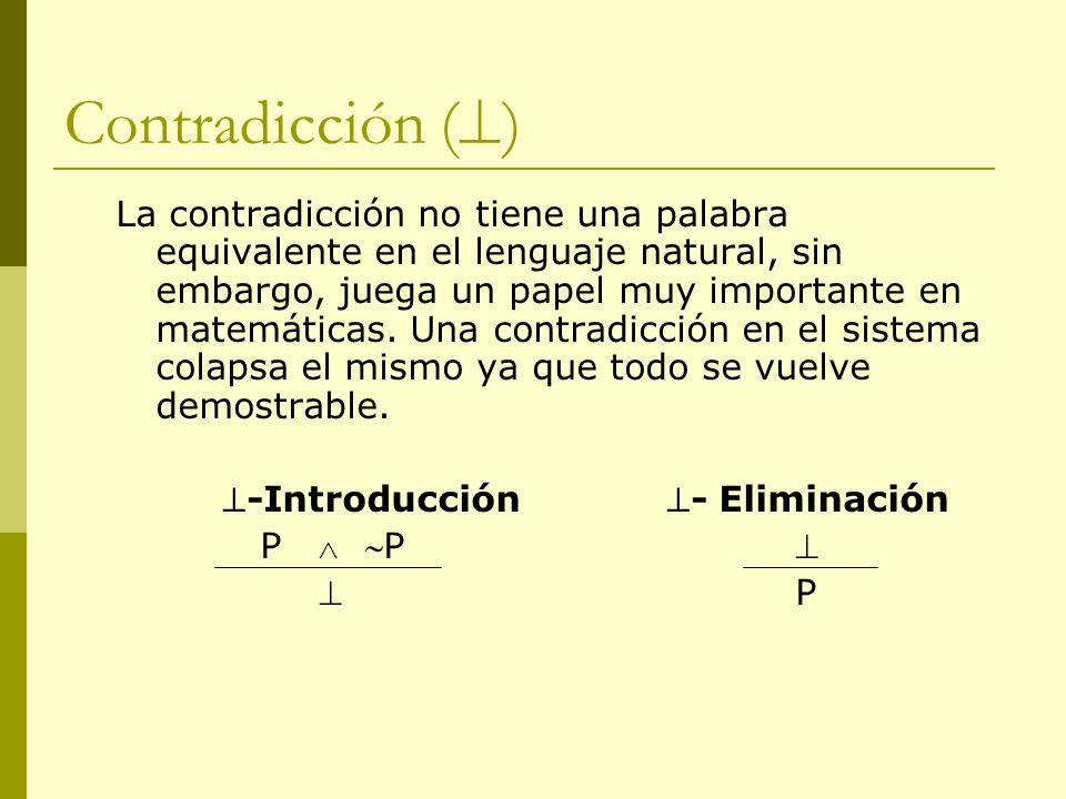 Contradicción ()