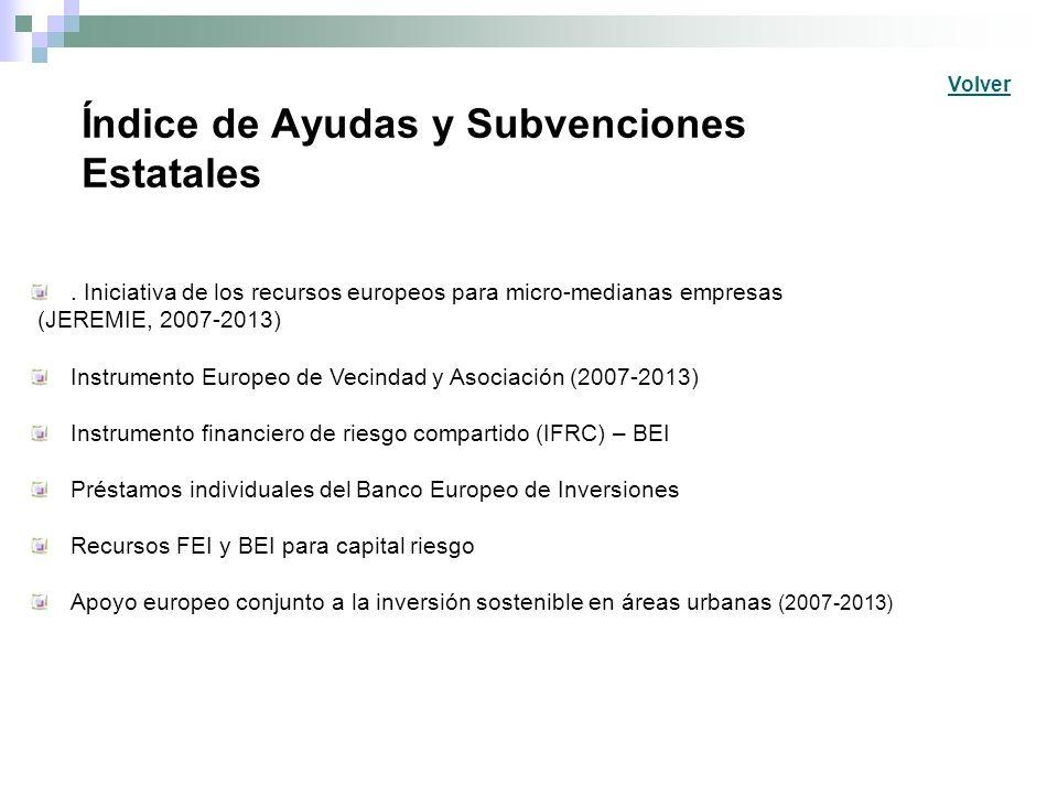 Índice de Ayudas y Subvenciones Estatales