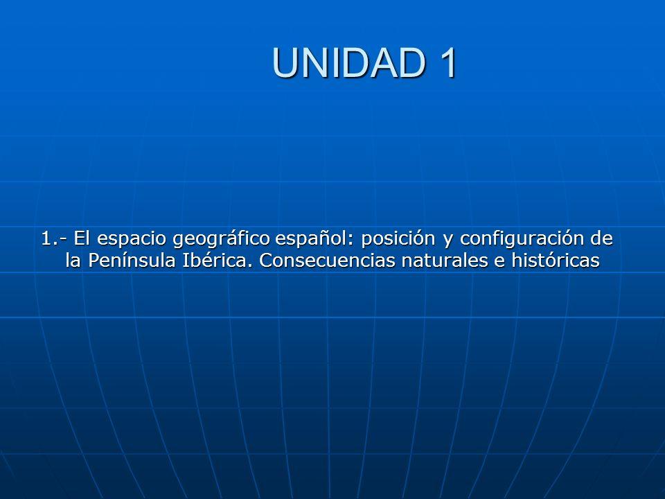 UNIDAD 1 1.- El espacio geográfico español: posición y configuración de la Península Ibérica.