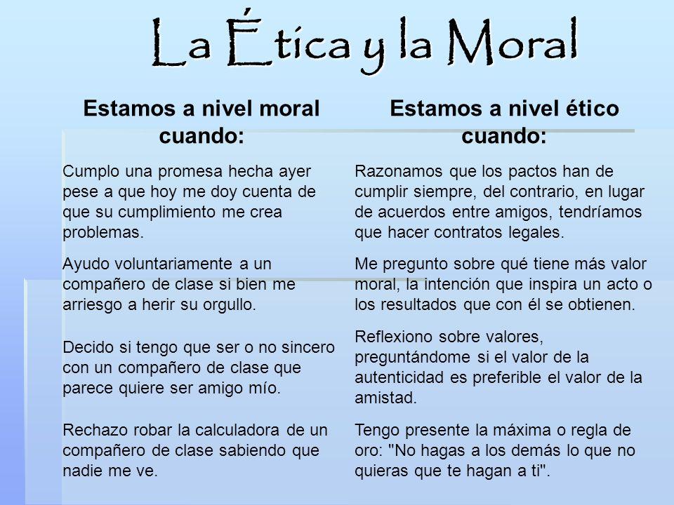 Estamos a nivel moral cuando: Estamos a nivel ético cuando: