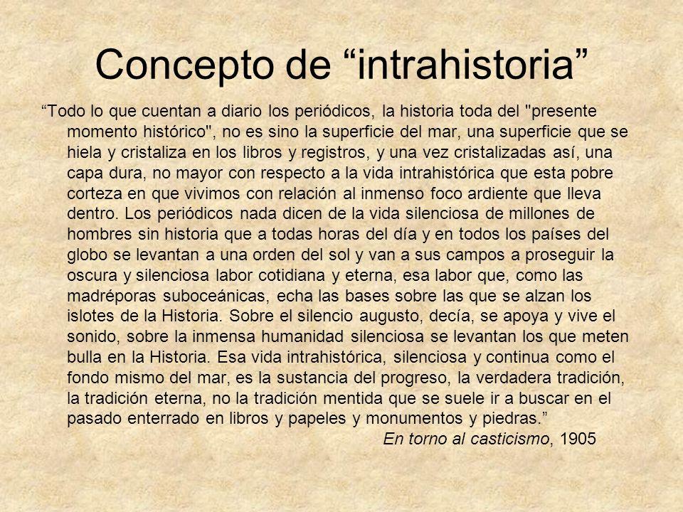 Concepto de intrahistoria