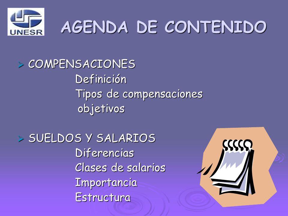 AGENDA DE CONTENIDO COMPENSACIONES Definición Tipos de compensaciones
