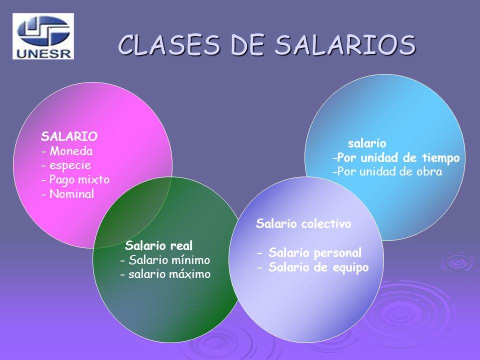 CLASES DE SALARIOS SALARIO salario - Moneda Por unidad de tiempo
