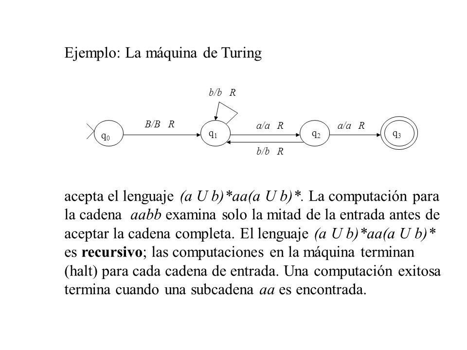 Ejemplo: La máquina de Turing