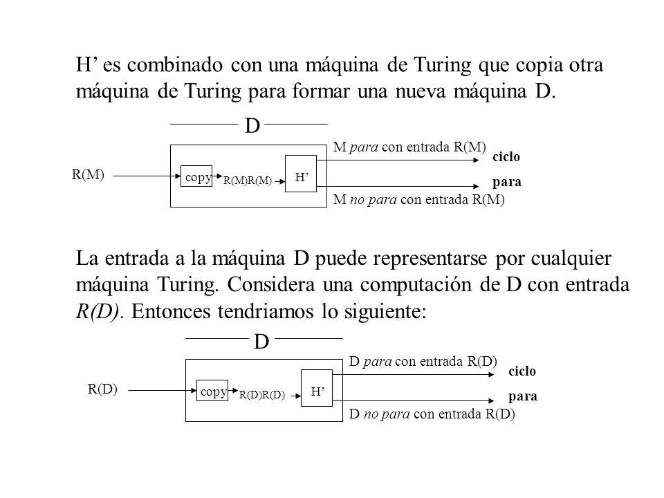 H' es combinado con una máquina de Turing que copia otra máquina de Turing para formar una nueva máquina D.
