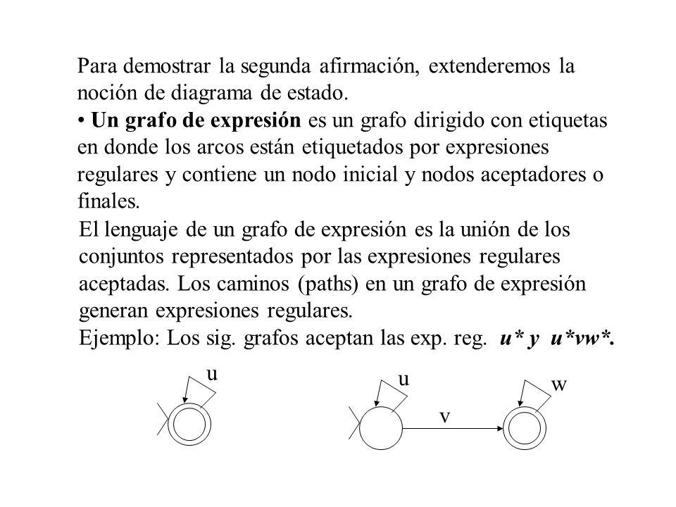 Para demostrar la segunda afirmación, extenderemos la noción de diagrama de estado.