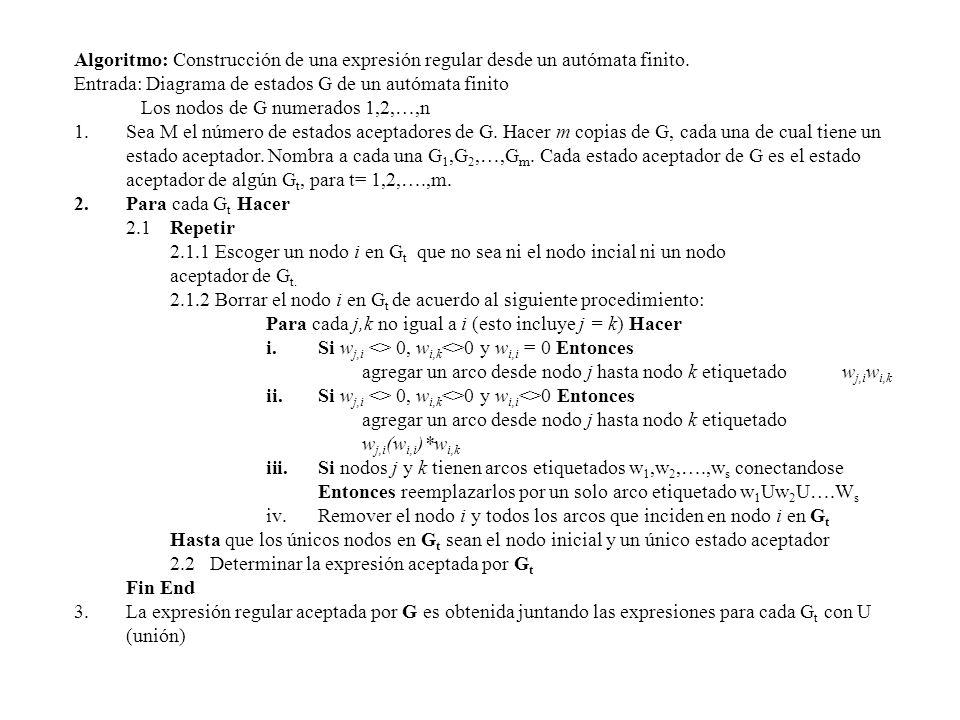 Algoritmo: Construcción de una expresión regular desde un autómata finito.