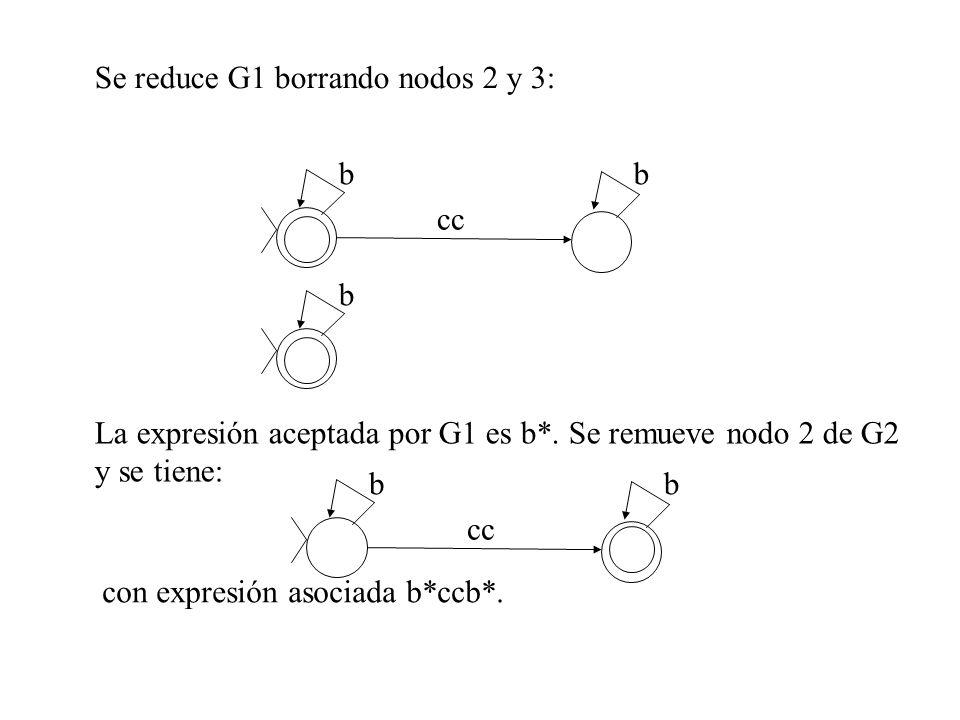 Se reduce G1 borrando nodos 2 y 3: