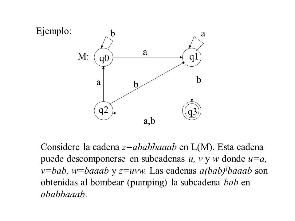 Ejemplo: b. a. a. M: q1. q0. b. a. b. q2. q3. a,b.